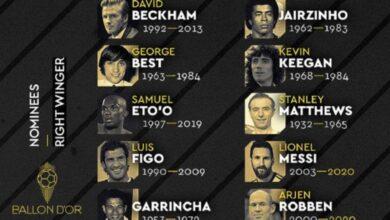 صورة الإعلان عن اللاعبين المرشحين لجائزة أفضل جناح أيمن في التاريخ